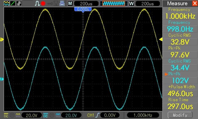 Oscylogram z pomiarem mocy wzmacniacza Denon PMA-1560.